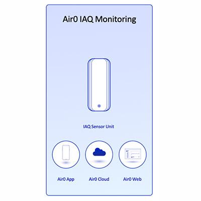 Air0 IAQ Monitoring System
