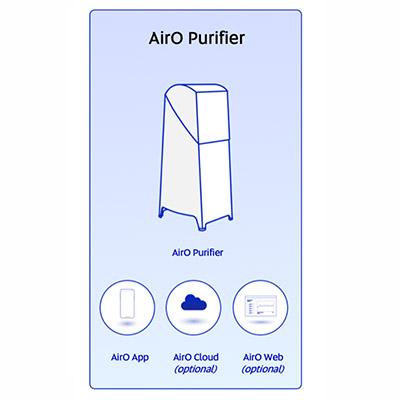 Air0 Purifier
